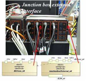 APE Junction Box Interface