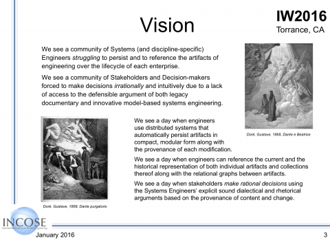 The MLM AT Vision as of 2016