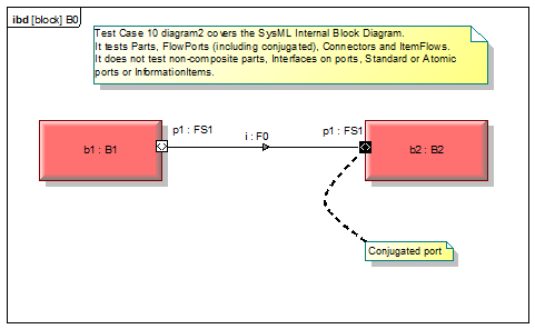 release_8_test_case_10a_diagram2.png