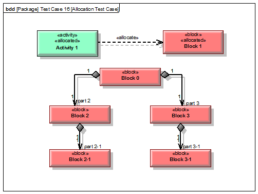 test_case_16_diagram1.png