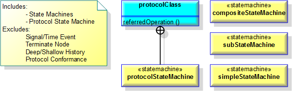 test_case_7_diagram-1.png