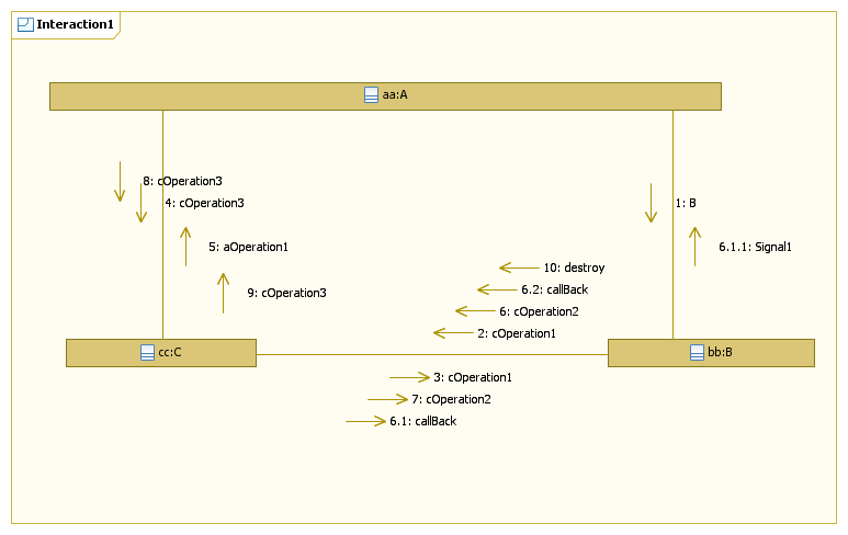 release_7_test_case_9_diagram3.png