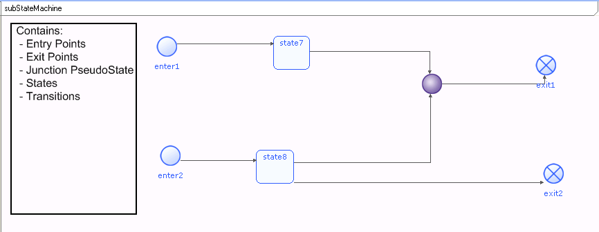 release_6_test_case_7a_diagram-3.png