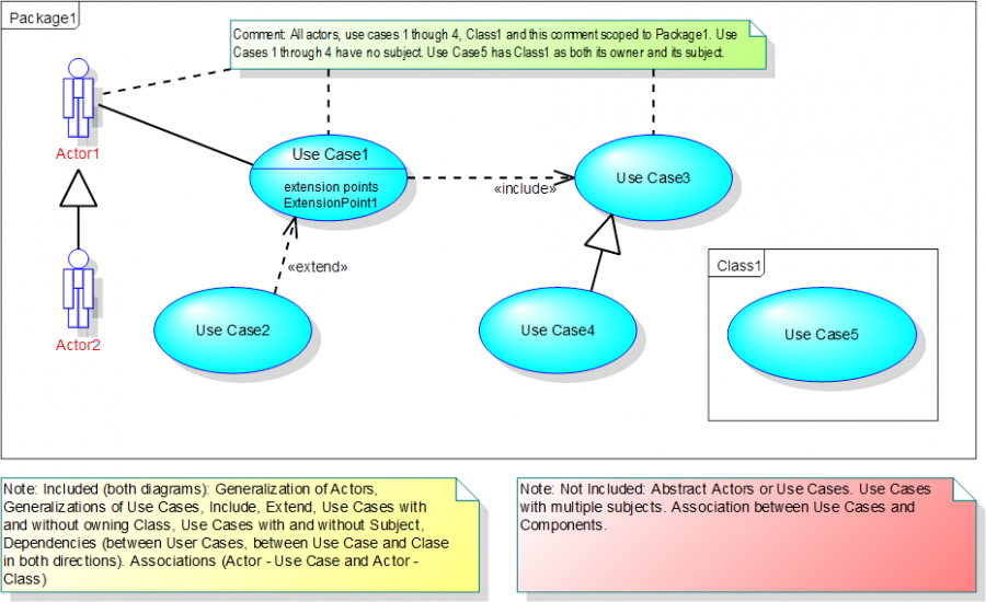 test_case_8_diagram-1.png