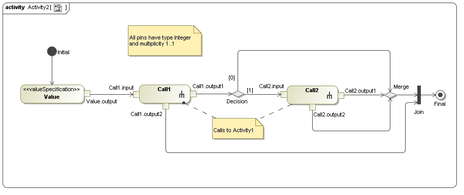 Test Case 4 Diagram 2
