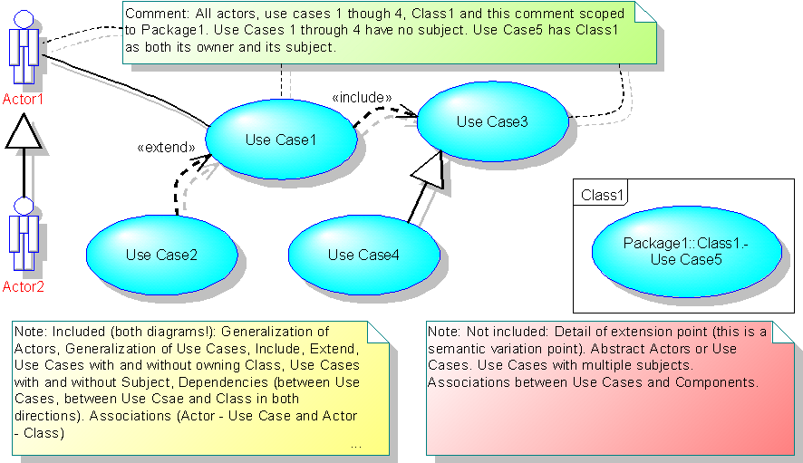 Test Case 8 Diagram 1