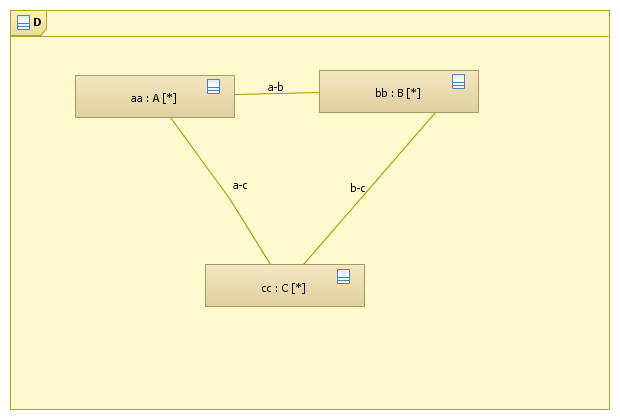 Test Case 9 Diagram 4